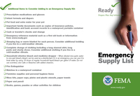 FEMA Basic Kit