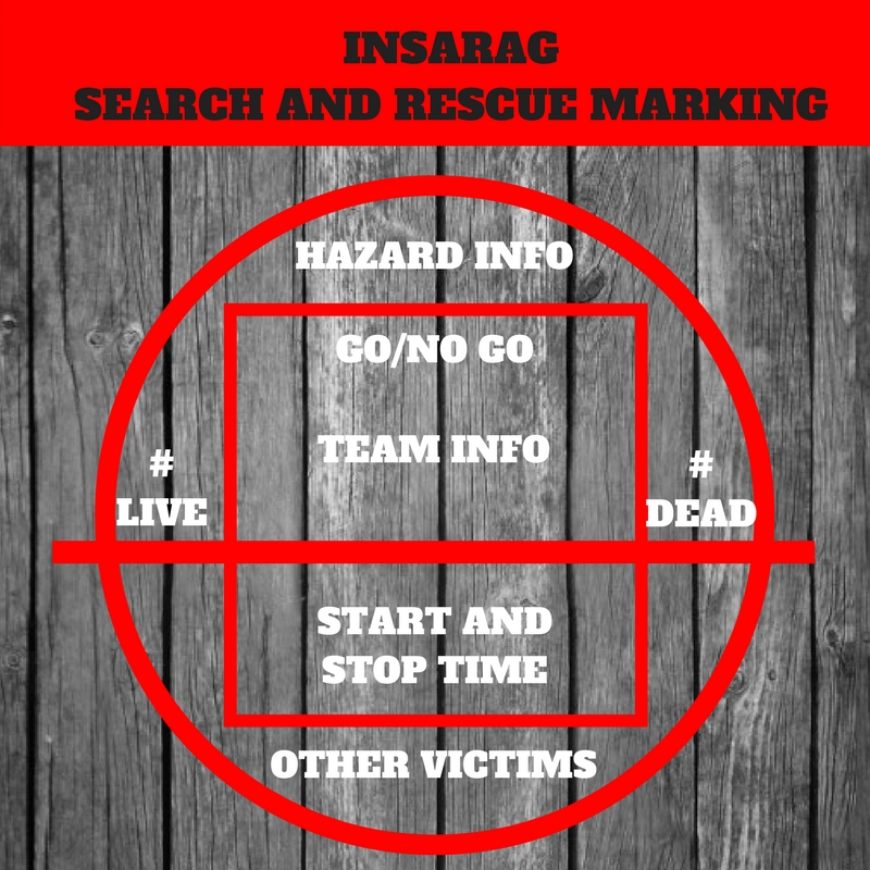 INSARAG Search and Rescue Marking