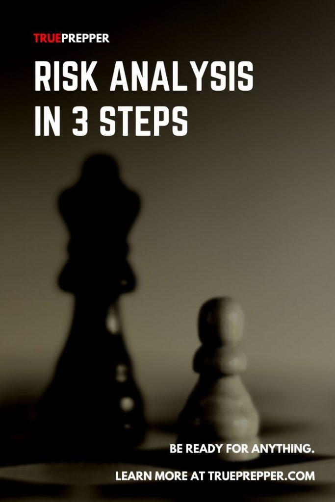 Risk Analysis in 3 Easy Steps
