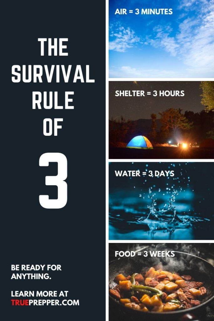 The Survival Rule of 3 | Air = 3 minutes, Shelter = 3 hours, Water = 3 days, Food = 3 weeks