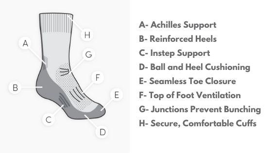 Survival Sock Knit Features